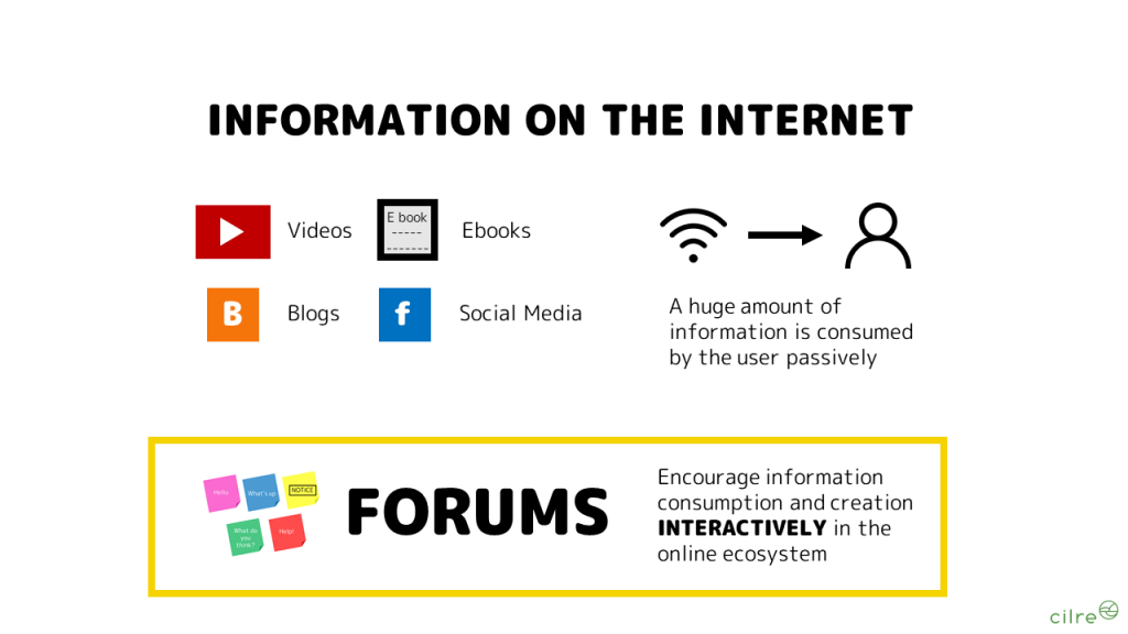 INFORMATION ON THE INTERNET