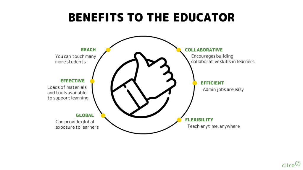 Benefits of online learning for the Educator